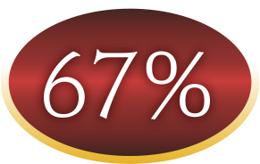 65procent