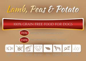 Mills-Farm-Lamb-Grain-Free-300x214 Karmienie psów wrażliwych lub ze skłonnością do alergii Porady żywieniowe