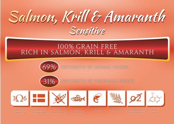 salmon_krill__amaranth_e652802286_zoom Karmienie psów wrażliwych lub ze skłonnością do alergii Porady żywieniowe