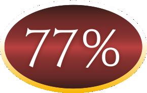 77procent